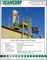 Project profile about truck load out cyclone dust collection of wood dust