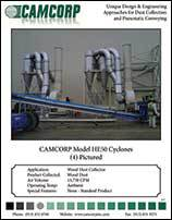 Project profile about cyclone dust collection of wood dust