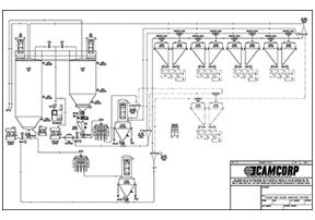 Flour and sugar bulk material handling pneumatic conveying system flow drawing