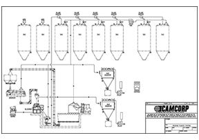 Flow drawing of a plastics regrind pneumatic conveying system