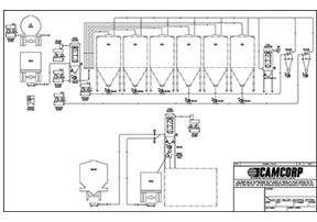 Flow drawing of a truck and railcar unloading system