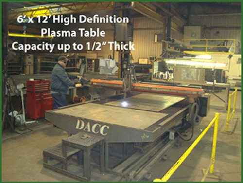 CAMCORP manufacturing high definition plasma table