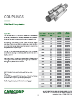 CAMCORP-side-band-couplings